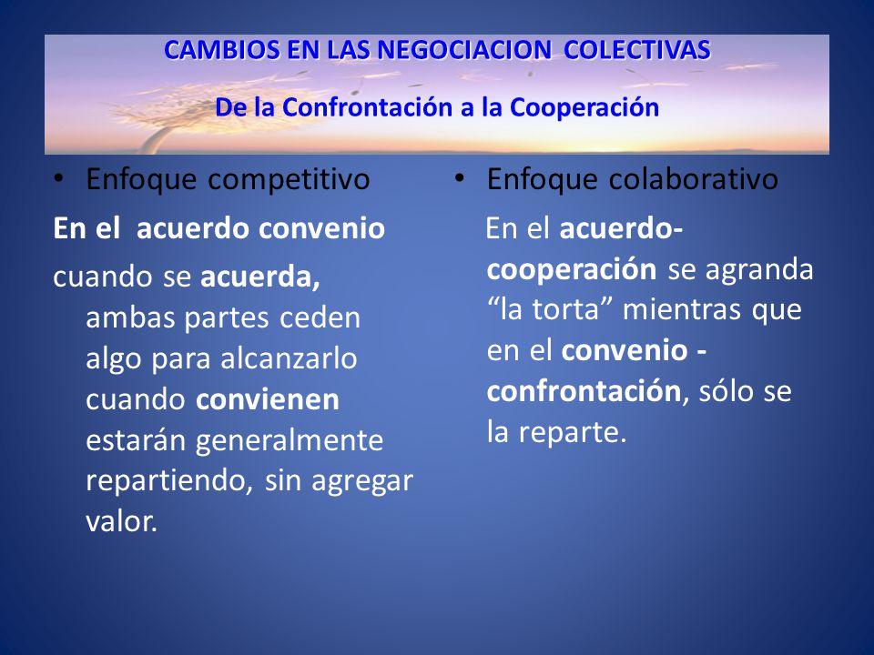 Enfoque competitivo En el acuerdo convenio