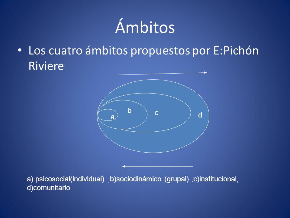 Ámbitos Los cuatro ámbitos propuestos por E:Pichón Riviere b c d a