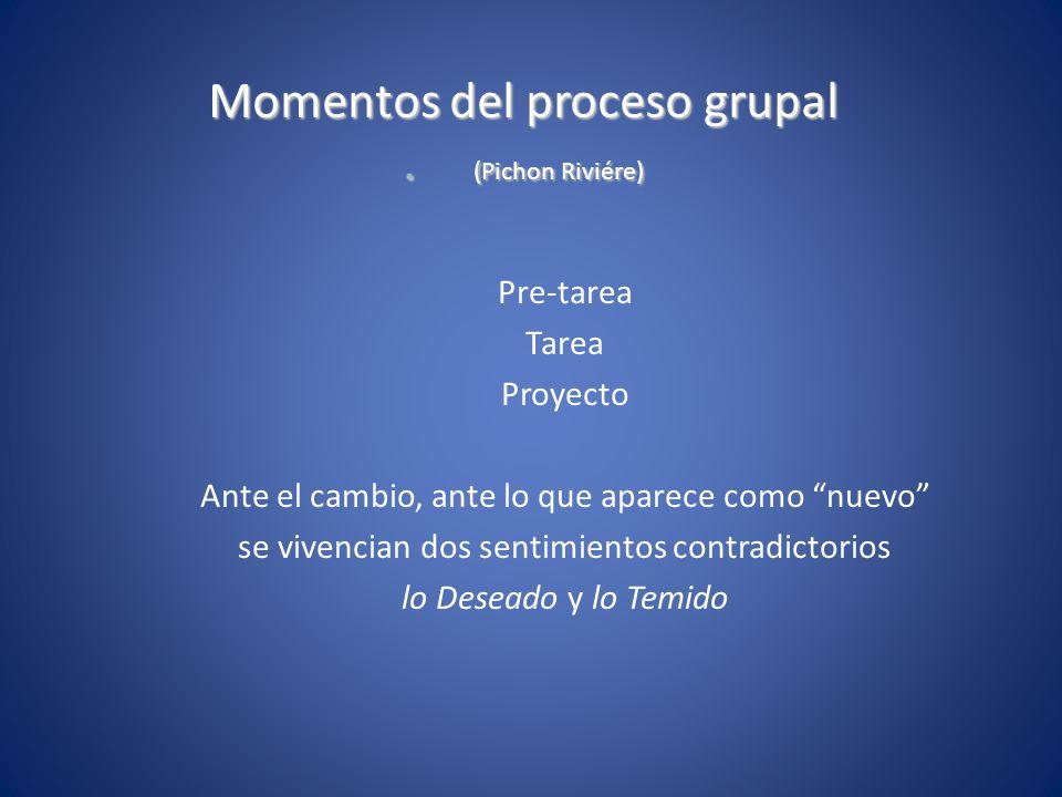 Momentos del proceso grupal . (Pichon Riviére)