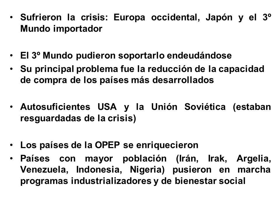 Sufrieron la crisis: Europa occidental, Japón y el 3º Mundo importador