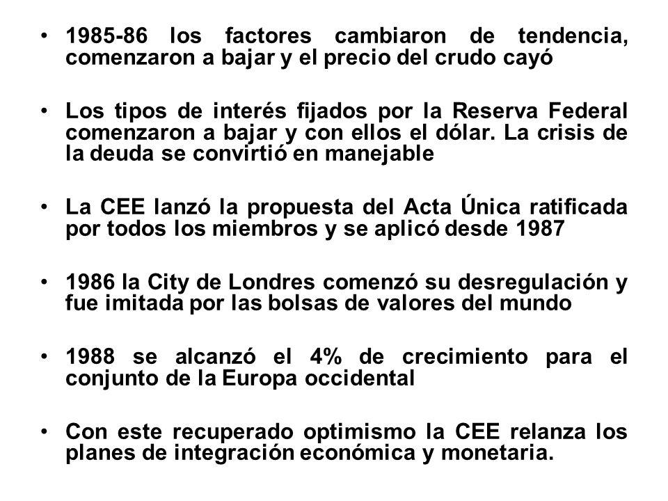 1985-86 los factores cambiaron de tendencia, comenzaron a bajar y el precio del crudo cayó