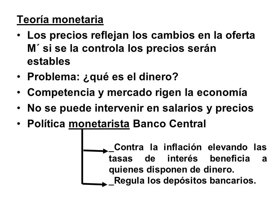 Problema: ¿qué es el dinero Competencia y mercado rigen la economía