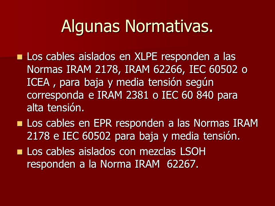 Algunas Normativas.