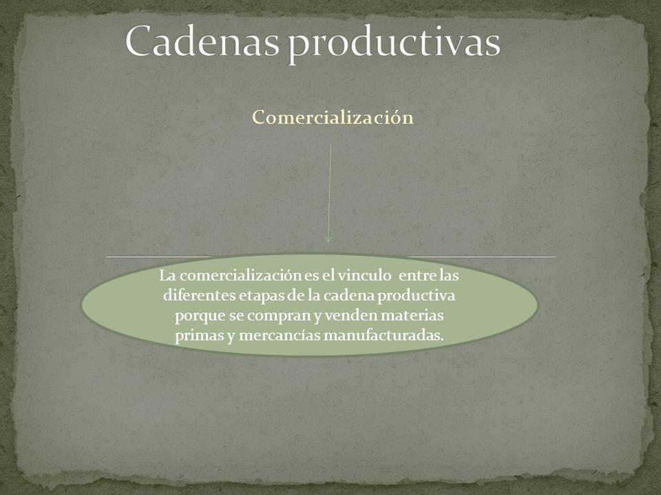 Cadenas productivas Comercialización