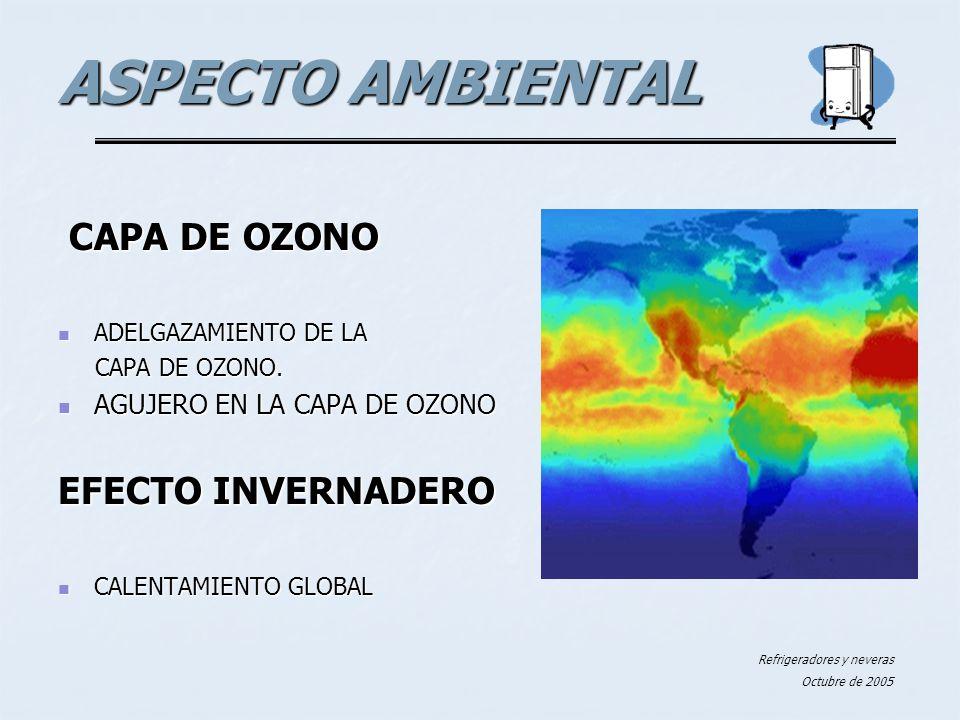 ASPECTO AMBIENTAL CAPA DE OZONO EFECTO INVERNADERO