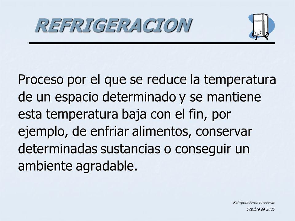 REFRIGERACION Proceso por el que se reduce la temperatura