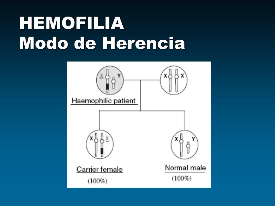HEMOFILIA Modo de Herencia