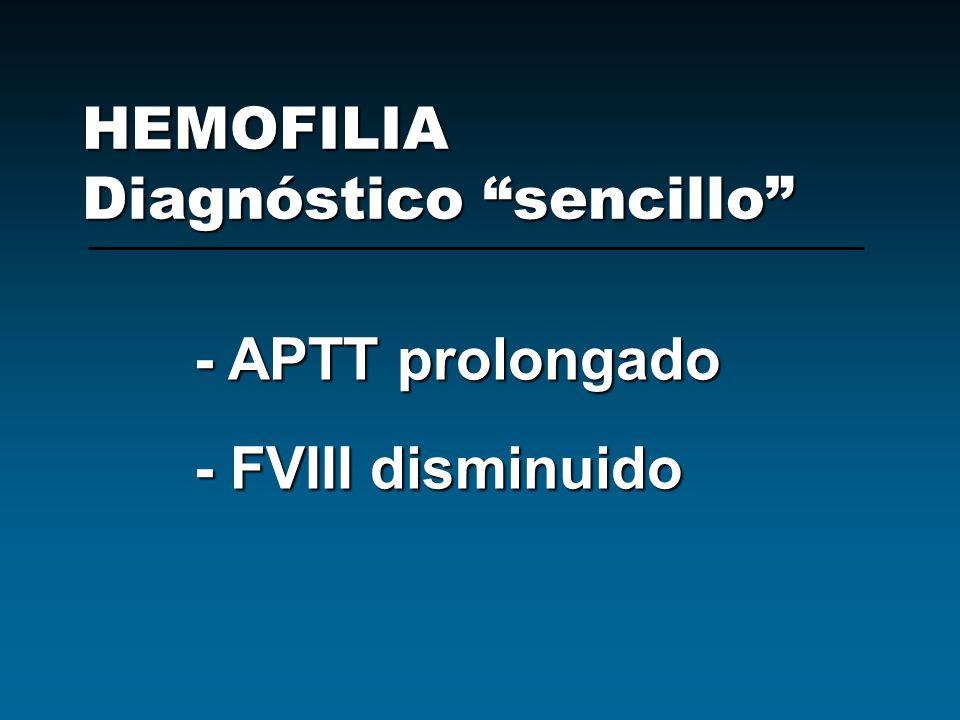 HEMOFILIA Diagnóstico sencillo