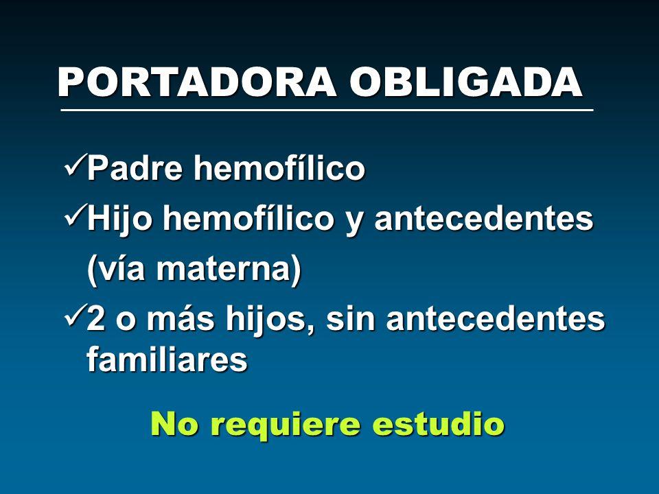 PORTADORA OBLIGADA Padre hemofílico Hijo hemofílico y antecedentes
