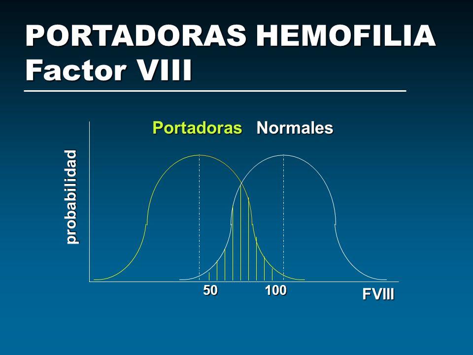 PORTADORAS HEMOFILIA Factor VIII Portadoras Normales probabilidad