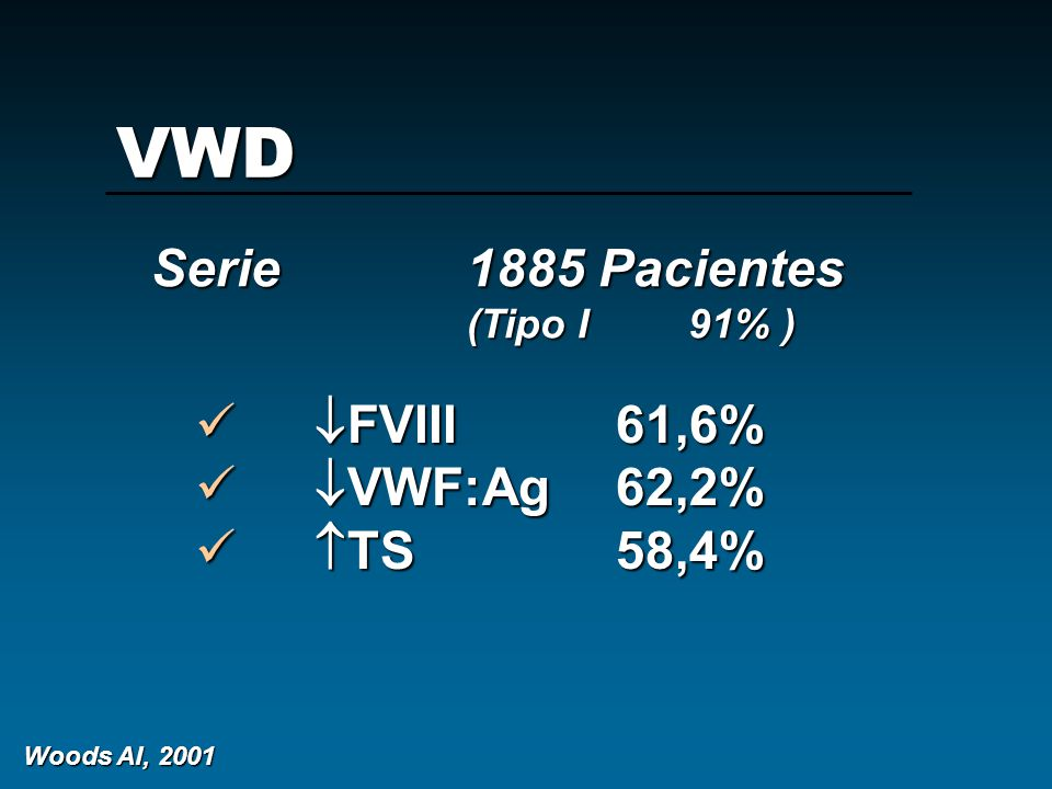 VWD Serie 1885 Pacientes FVIII 61,6% VWF:Ag 62,2% TS 58,4%