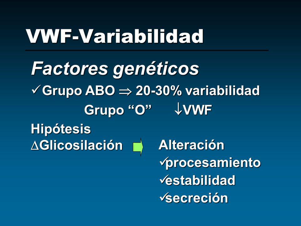 VWF-Variabilidad Factores genéticos Grupo ABO  20-30% variabilidad