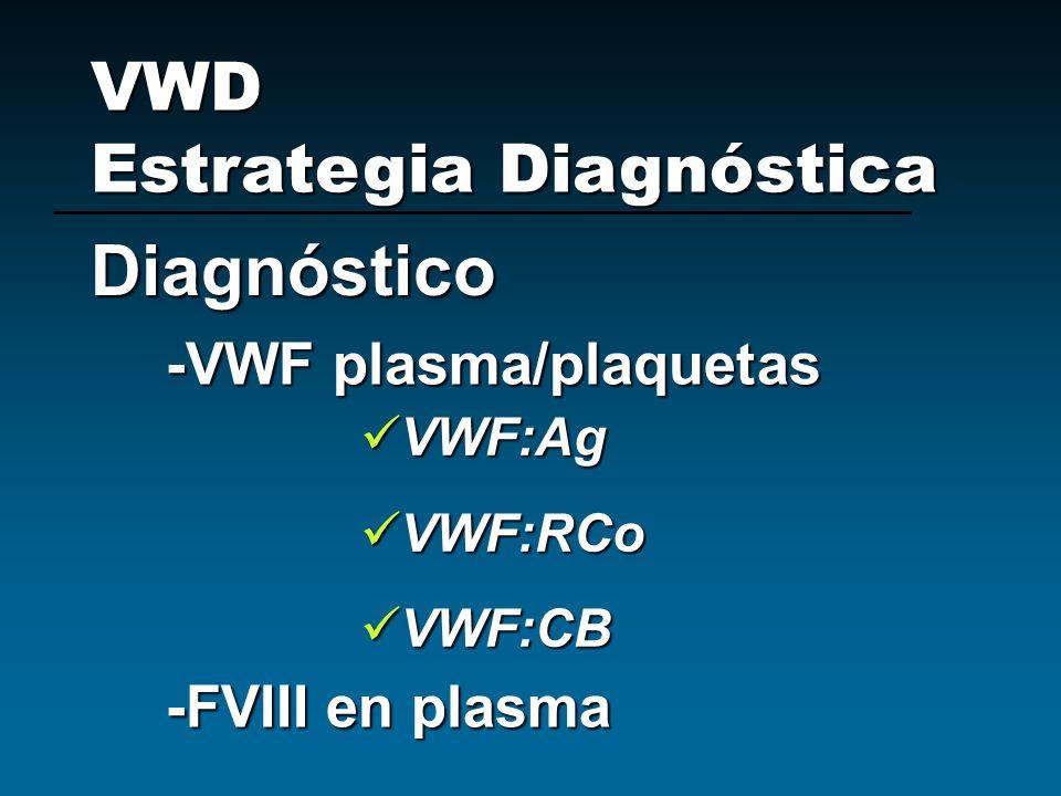 Diagnóstico VWD Estrategia Diagnóstica -VWF plasma/plaquetas