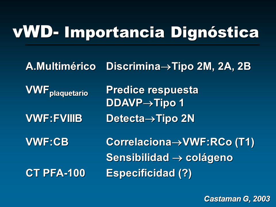 vWD- Importancia Dignóstica