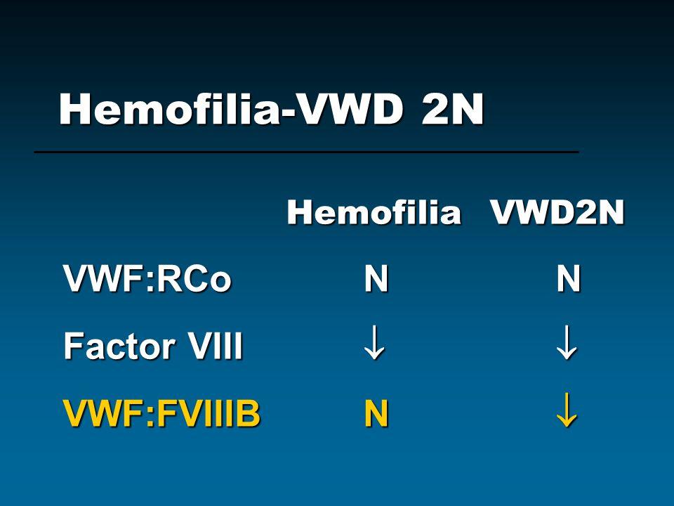 Hemofilia-VWD 2N Hemofilia VWD2N VWF:RCo N N Factor VIII  