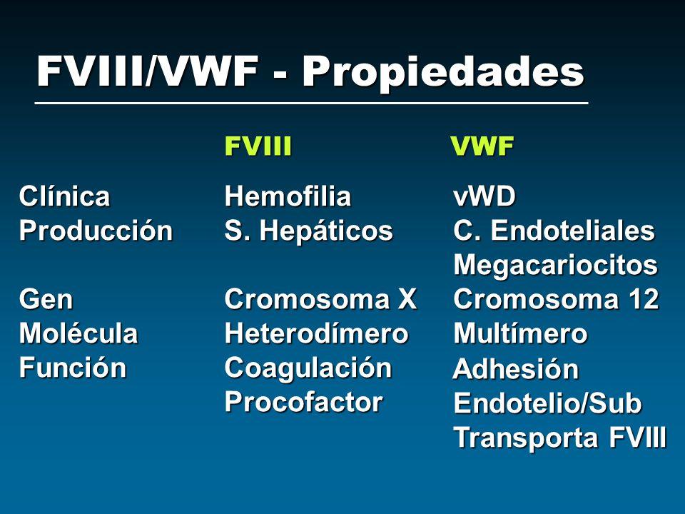FVIII/VWF - Propiedades