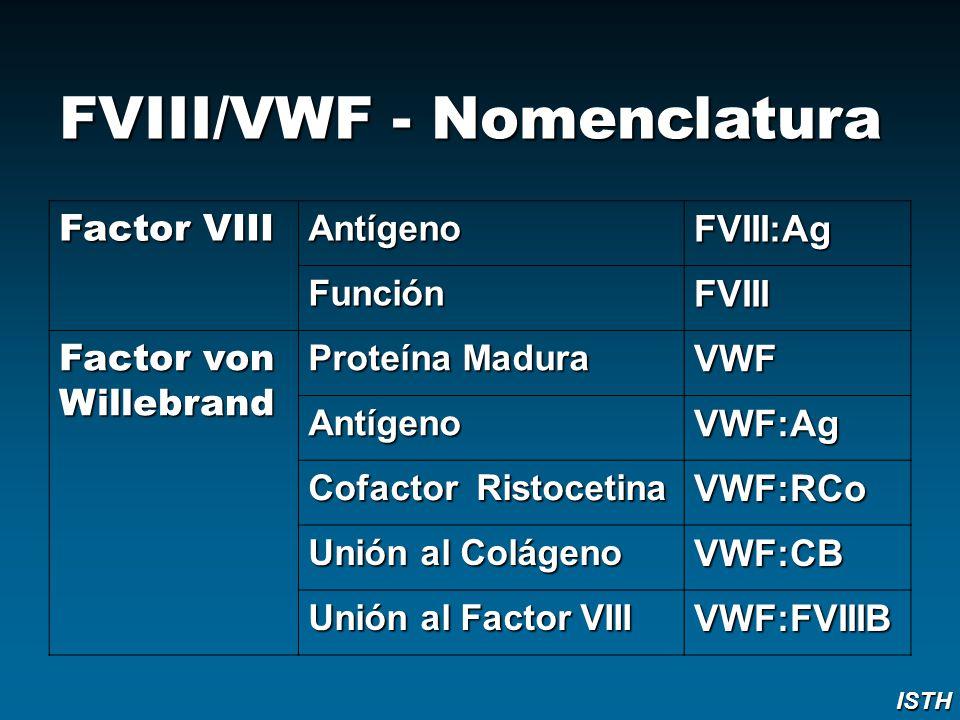 FVIII/VWF - Nomenclatura