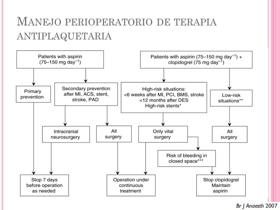 Manejo perioperatorio de terapia antiplaquetaria