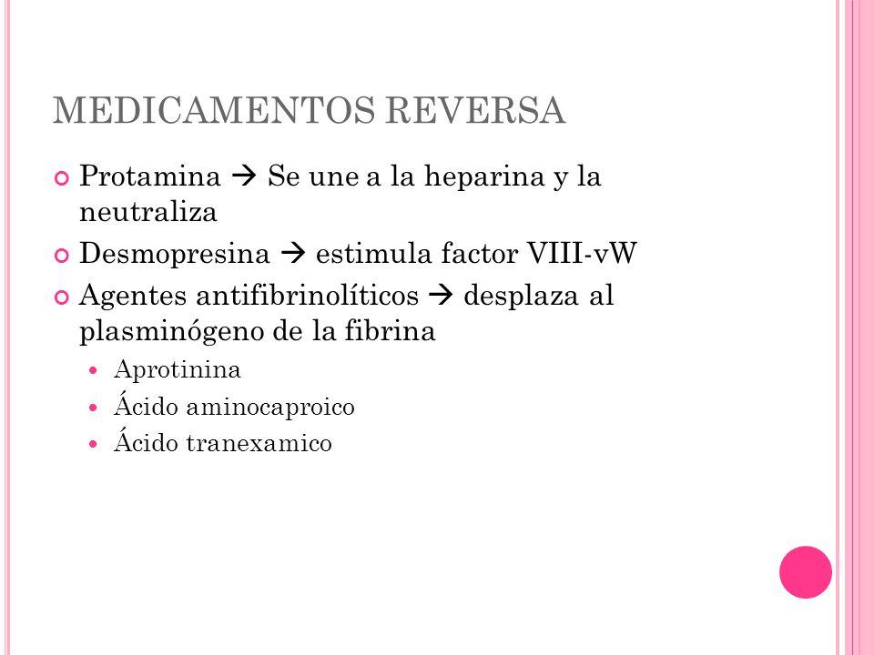 MEDICAMENTOS REVERSA Protamina  Se une a la heparina y la neutraliza