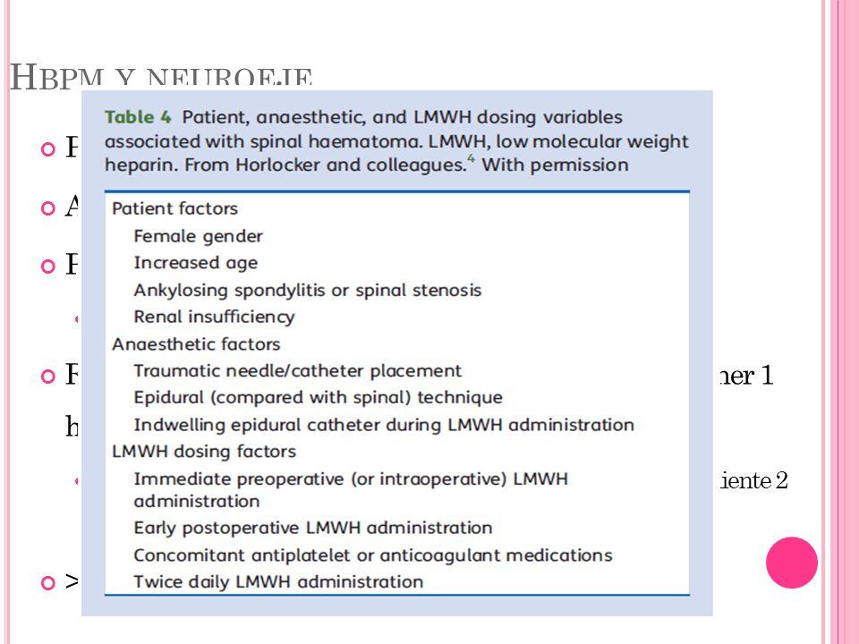Hbpm y neuroeje Profilaxis: puncionar 10-12 h luego de la última dosis