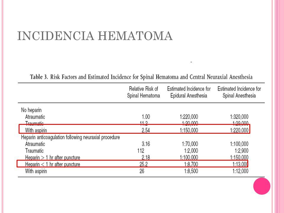 INCIDENCIA HEMATOMA