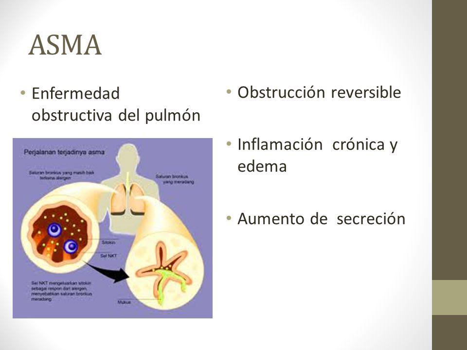 ASMA Enfermedad obstructiva del pulmón Obstrucción reversible