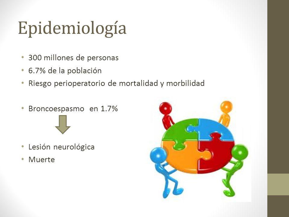 Epidemiología 300 millones de personas 6.7% de la población