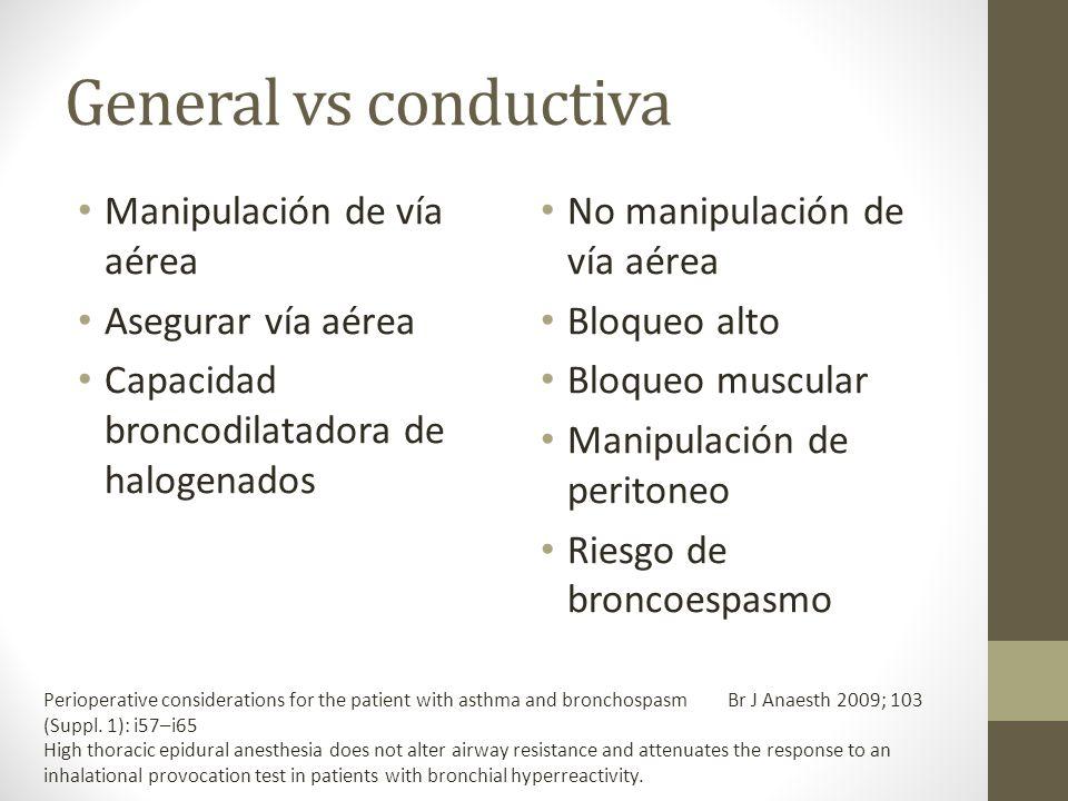 General vs conductiva Manipulación de vía aérea Asegurar vía aérea