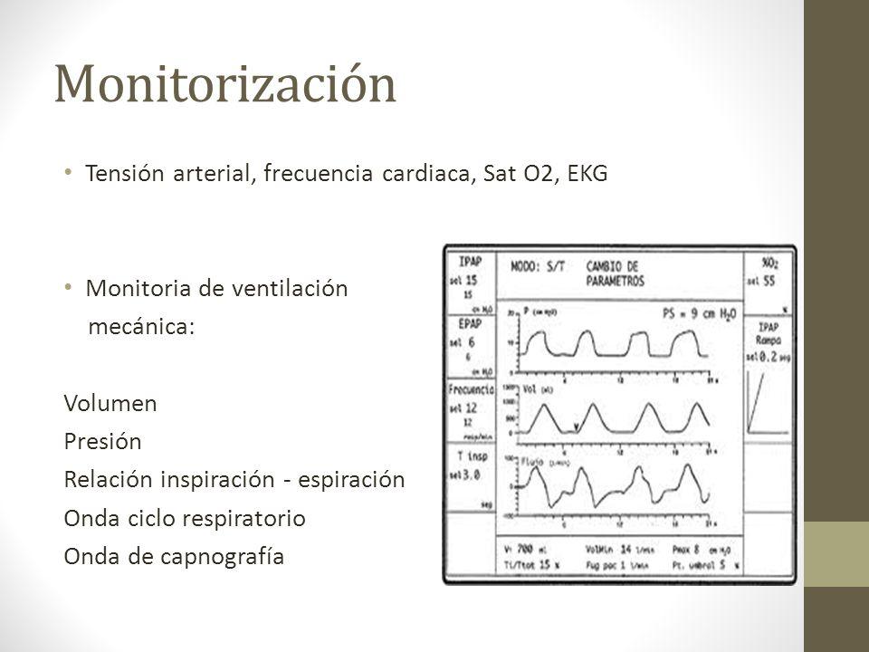 Monitorización Tensión arterial, frecuencia cardiaca, Sat O2, EKG