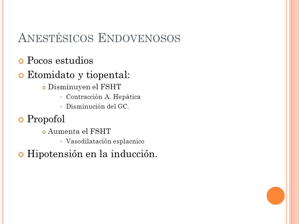 Anestésicos Endovenosos