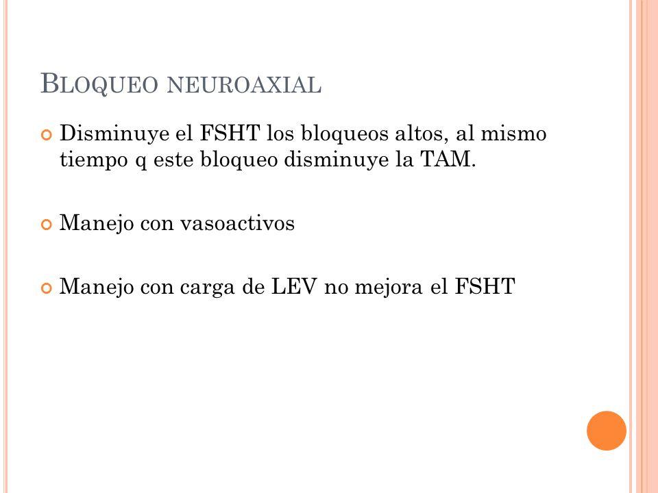 Bloqueo neuroaxial Disminuye el FSHT los bloqueos altos, al mismo tiempo q este bloqueo disminuye la TAM.