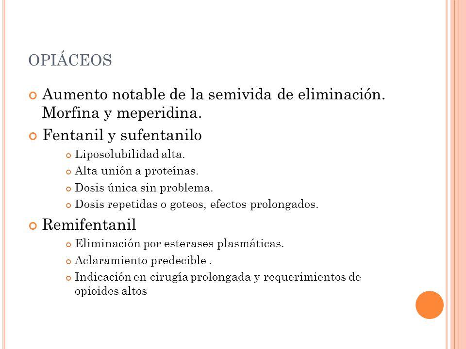 opiáceos Aumento notable de la semivida de eliminación. Morfina y meperidina. Fentanil y sufentanilo.