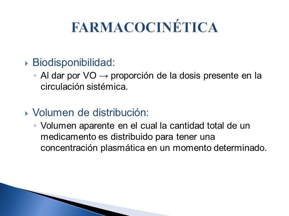 FARMACOCINÉTICA Biodisponibilidad: Volumen de distribución: