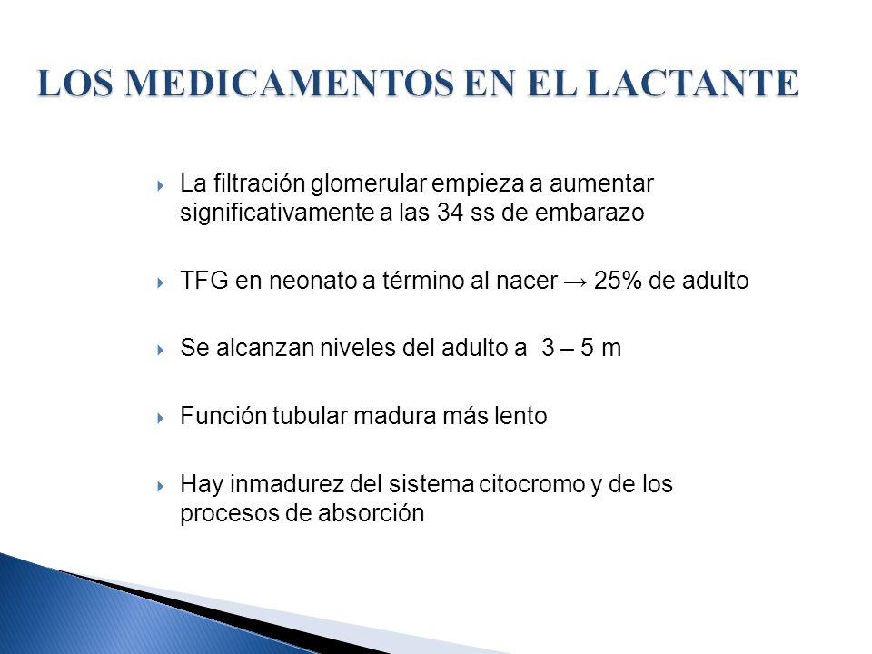 LOS MEDICAMENTOS EN EL LACTANTE