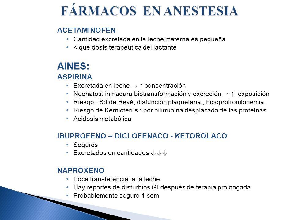 FÁRMACOS EN ANESTESIA AINES: ACETAMINOFEN ASPIRINA
