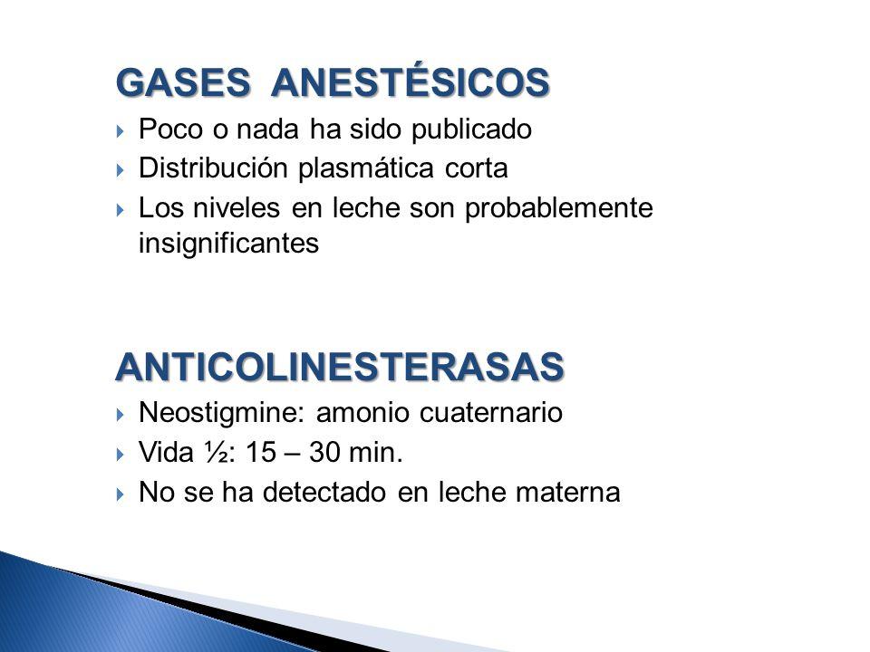 GASES ANESTÉSICOS ANTICOLINESTERASAS Poco o nada ha sido publicado