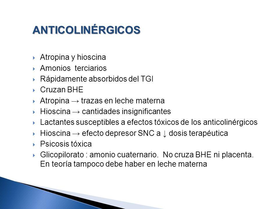ANTICOLINÉRGICOS Atropina y hioscina Amonios terciarios