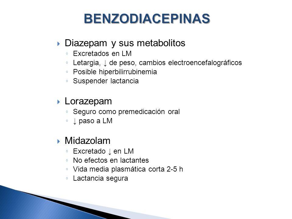 BENZODIACEPINAS Diazepam y sus metabolitos Lorazepam Midazolam