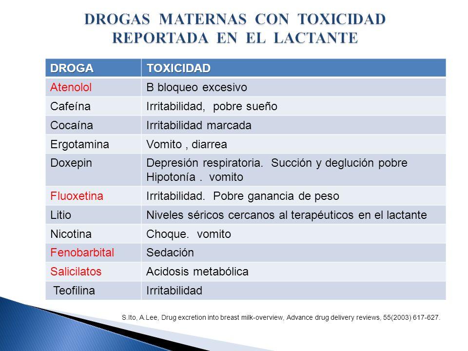 DROGAS MATERNAS CON TOXICIDAD REPORTADA EN EL LACTANTE