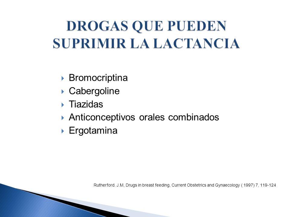 DROGAS QUE PUEDEN SUPRIMIR LA LACTANCIA