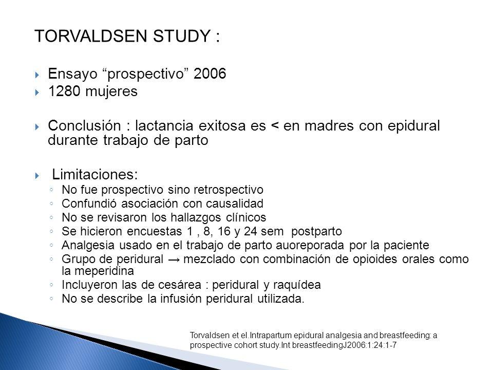 TORVALDSEN STUDY : Ensayo prospectivo 2006 1280 mujeres