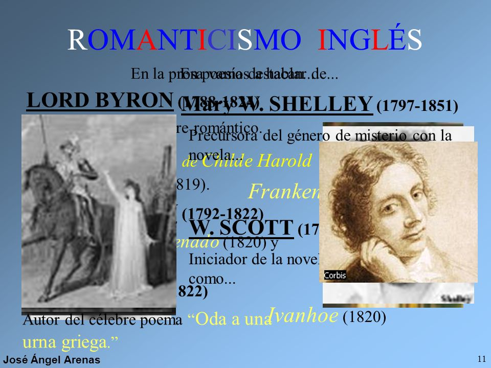 ROMANTICISMO INGLÉS LORD BYRON (1788-1824) Mary W. SHELLEY (1797-1851)