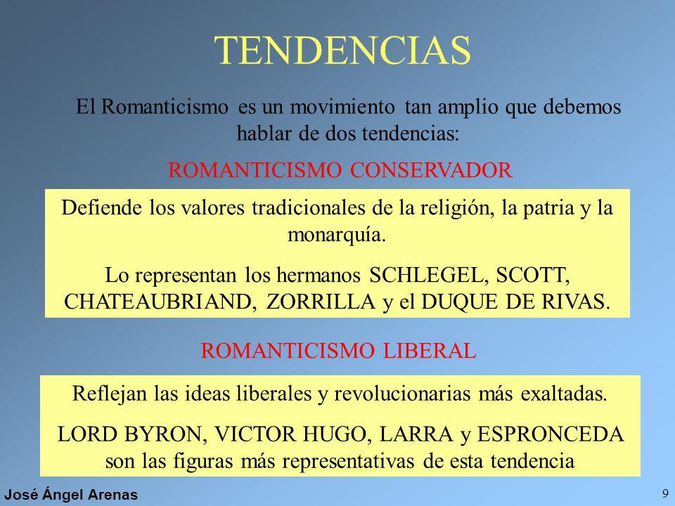 TENDENCIAS El Romanticismo es un movimiento tan amplio que debemos hablar de dos tendencias: ROMANTICISMO CONSERVADOR.