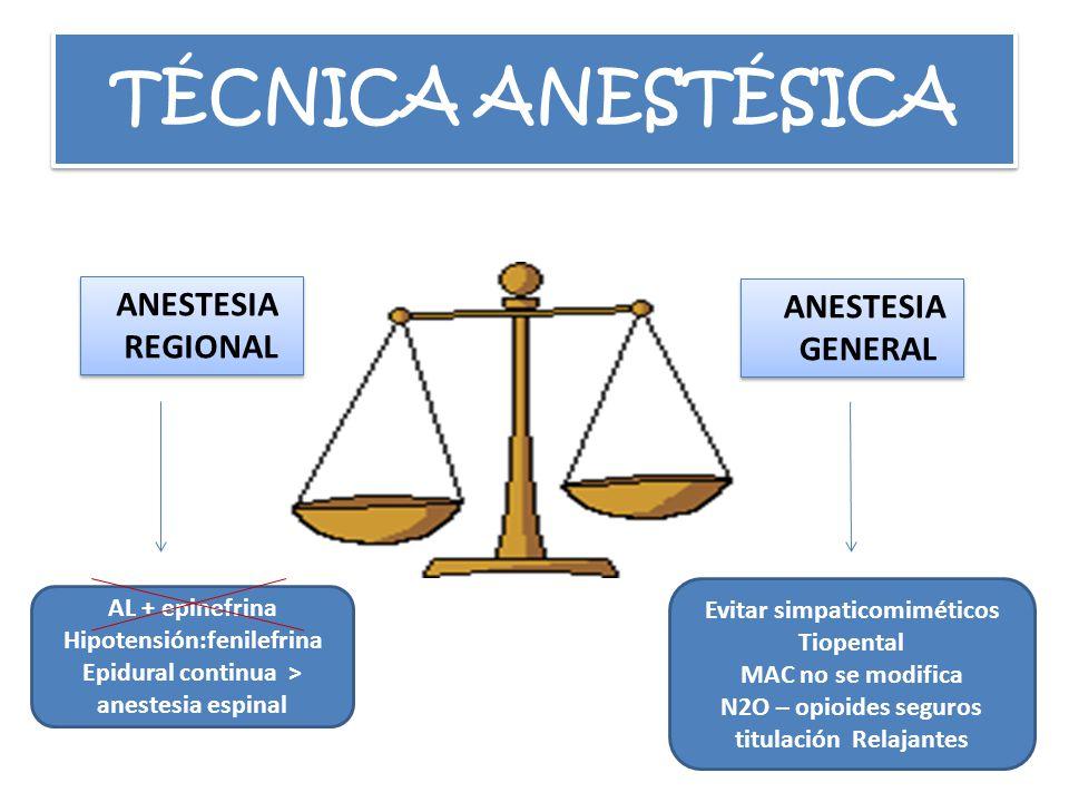 TÉCNICA ANESTÉSICA ANESTESIA REGIONAL GENERAL ANESTESIA