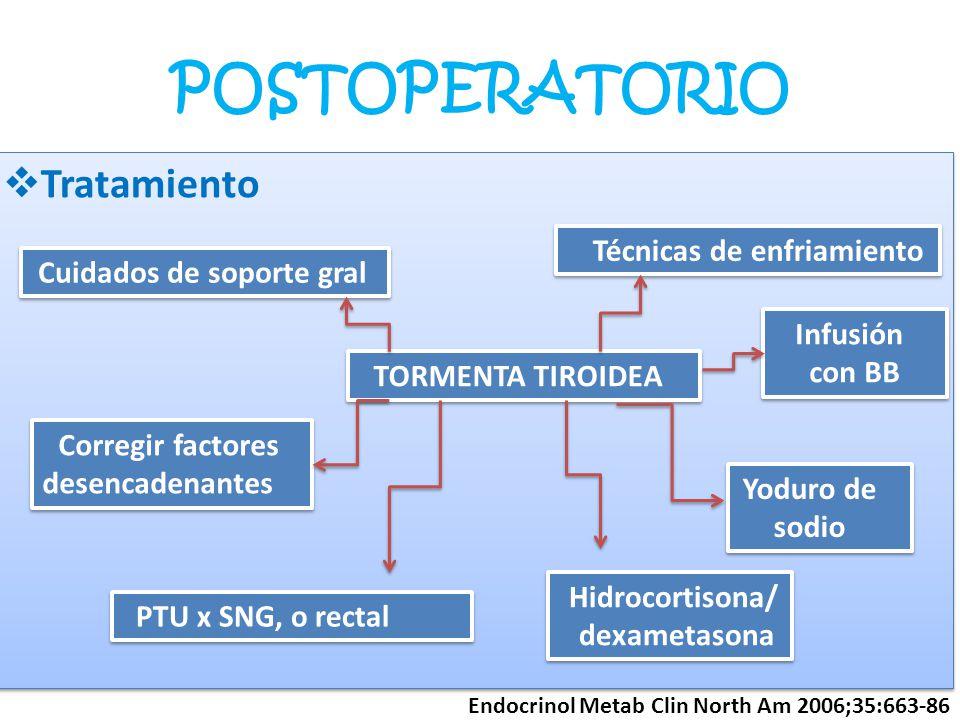POSTOPERATORIO Tratamiento Cuidados de soporte gral con BB sodio