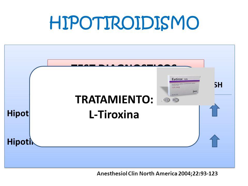 HIPOTIROIDISMO TRATAMIENTO: L-Tiroxina Hipotiroidismo
