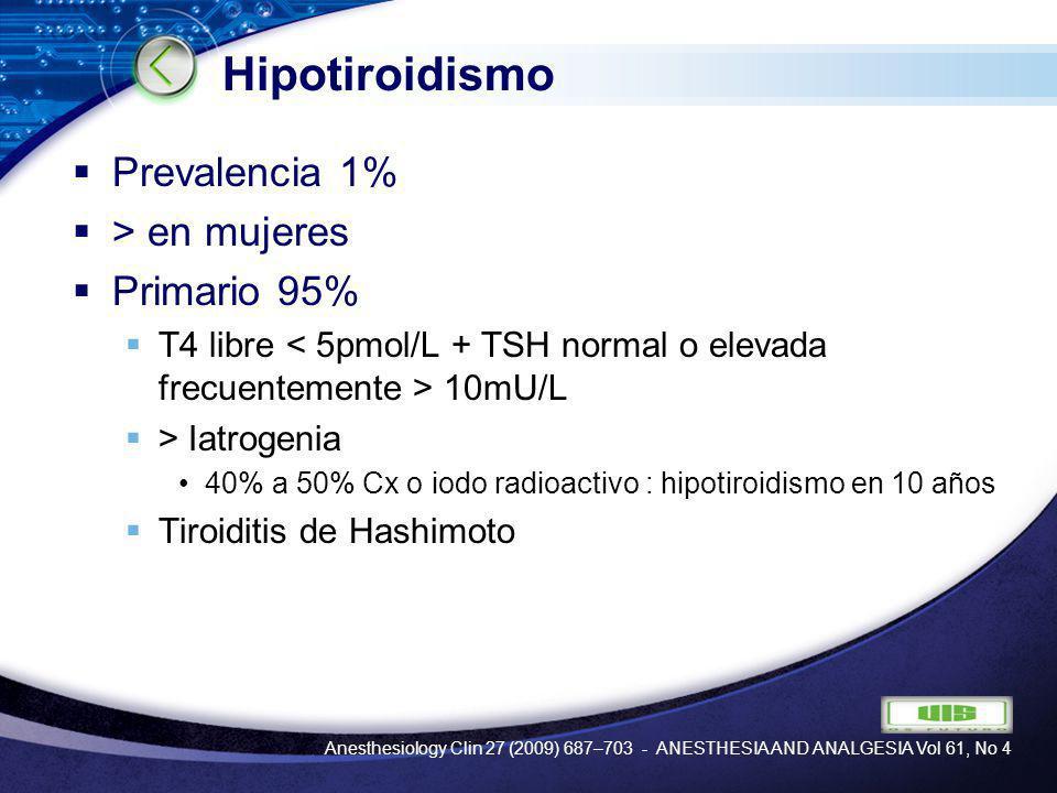Hipotiroidismo Prevalencia 1% > en mujeres Primario 95%