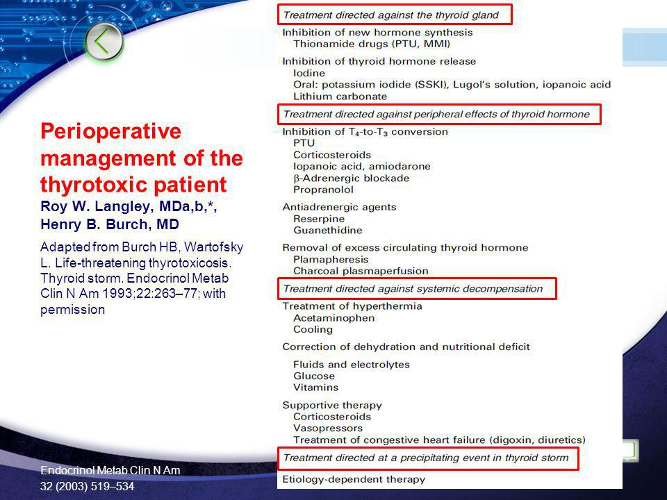 Perioperative management of the thyrotoxic patient Roy W
