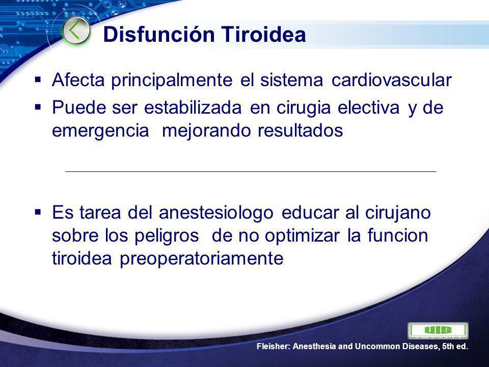 Disfunción Tiroidea Afecta principalmente el sistema cardiovascular