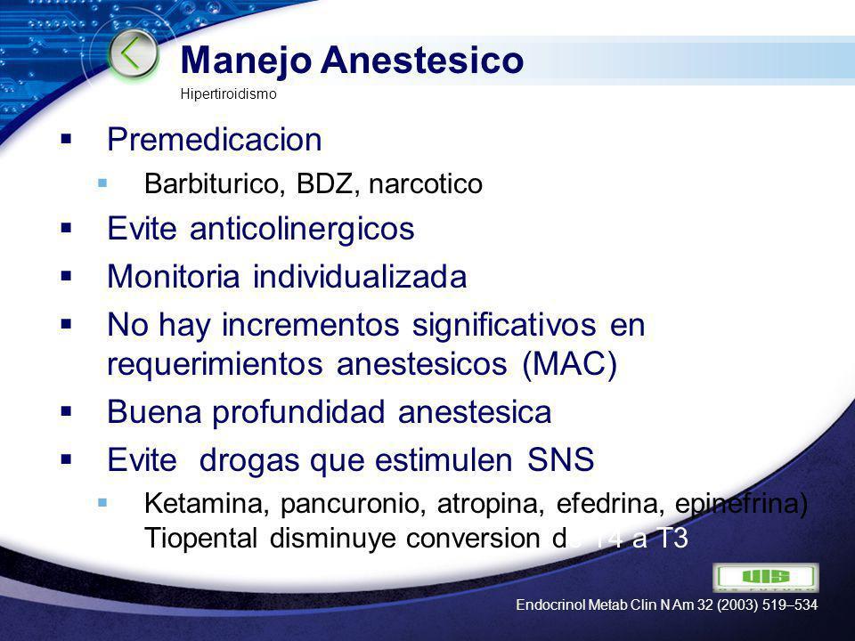 Manejo Anestesico Premedicacion Evite anticolinergicos